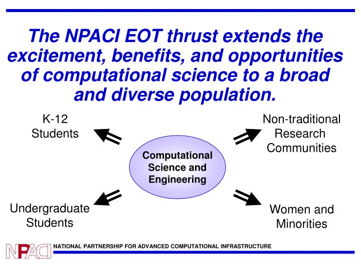 The NPACI EOT thrust extends the excitement, benefits, and opportunities of computational science to a broad and diverse population.