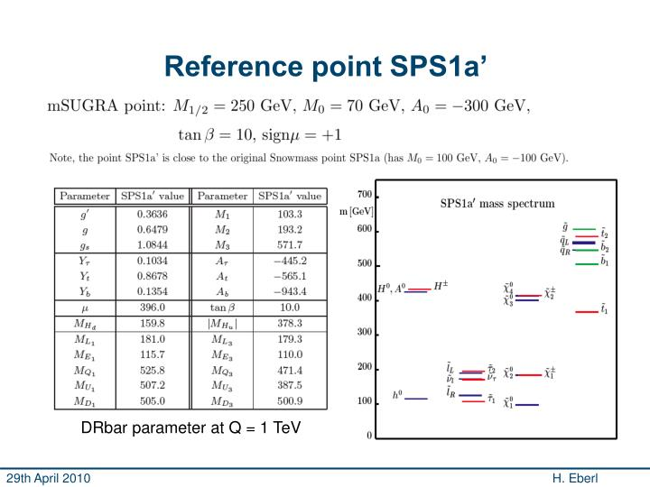 Reference point SPS1a'