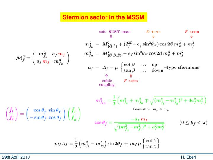 Sfermion sector in the MSSM