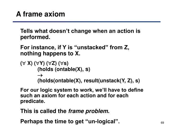 A frame axiom