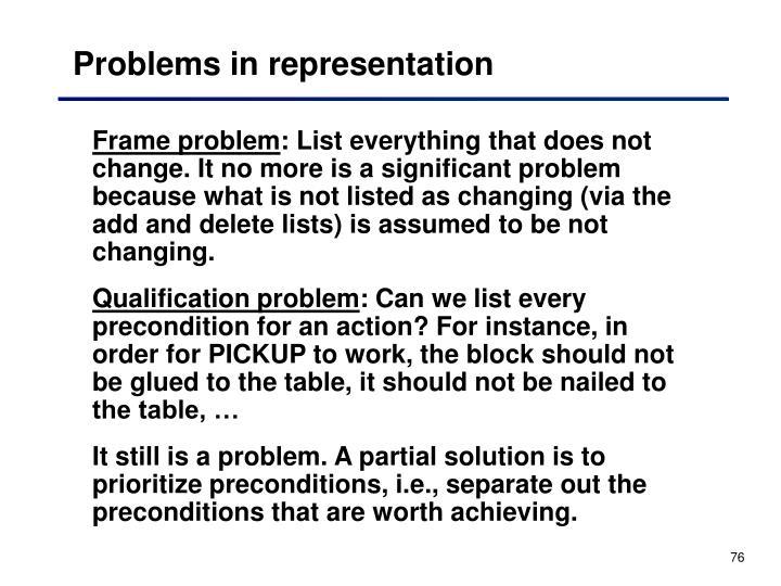Problems in representation