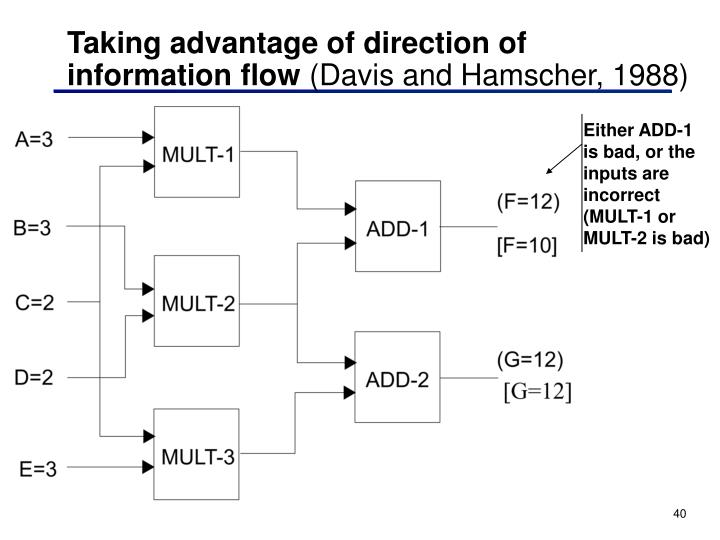 Taking advantage of direction of information flow
