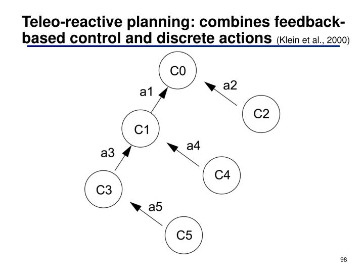 Teleo-reactive planning: combines feedback-based control and discrete actions