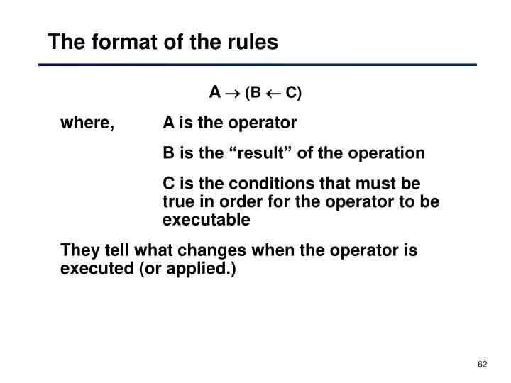 The format of the rules