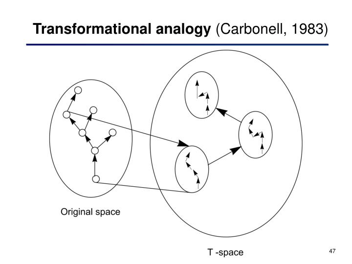 Transformational analogy
