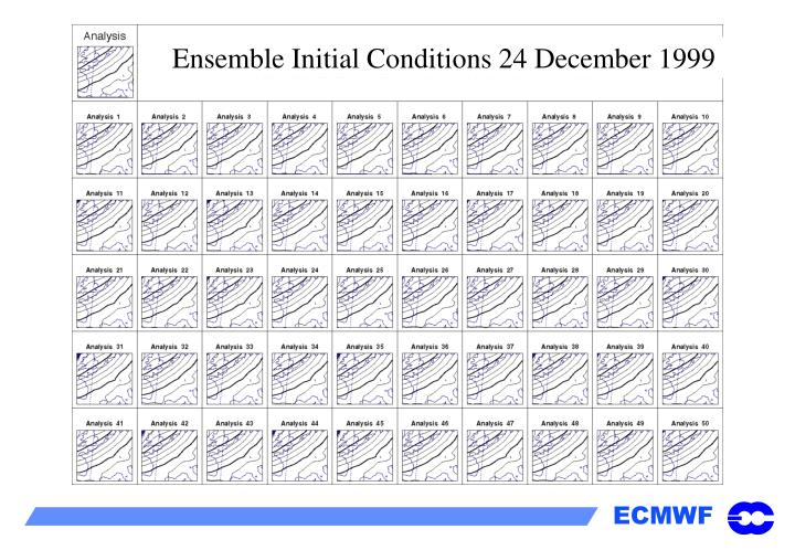 Ensemble Initial Conditions 24 December 1999