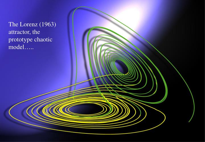 The Lorenz (1963) attractor, the prototype chaotic model…..