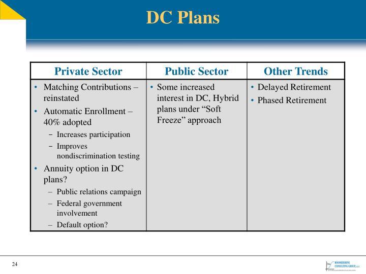 DC Plans