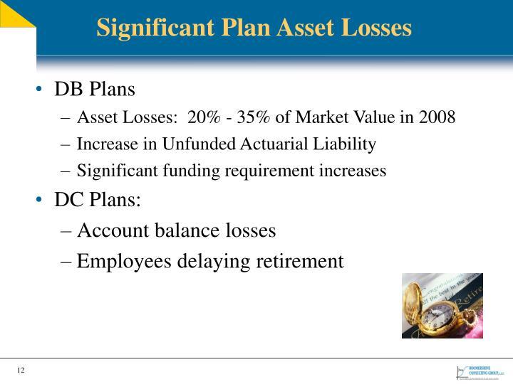 Significant Plan Asset Losses