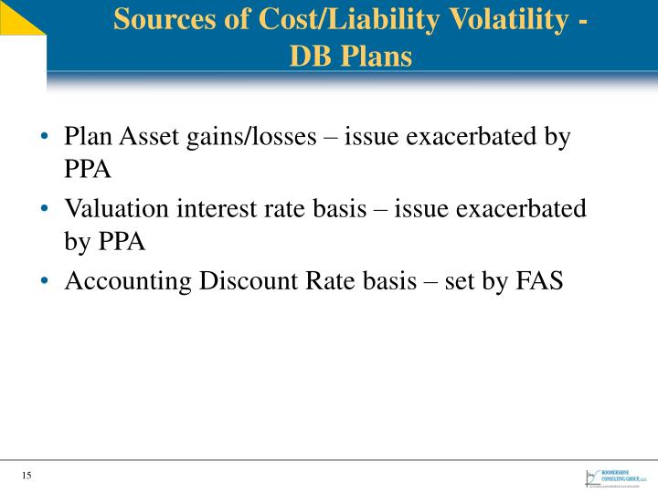 Sources of Cost/Liability Volatility -