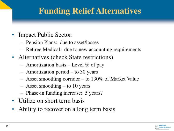Funding Relief Alternatives