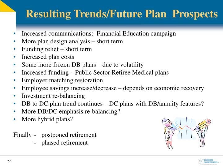 Resulting Trends/Future Plan  Prospects
