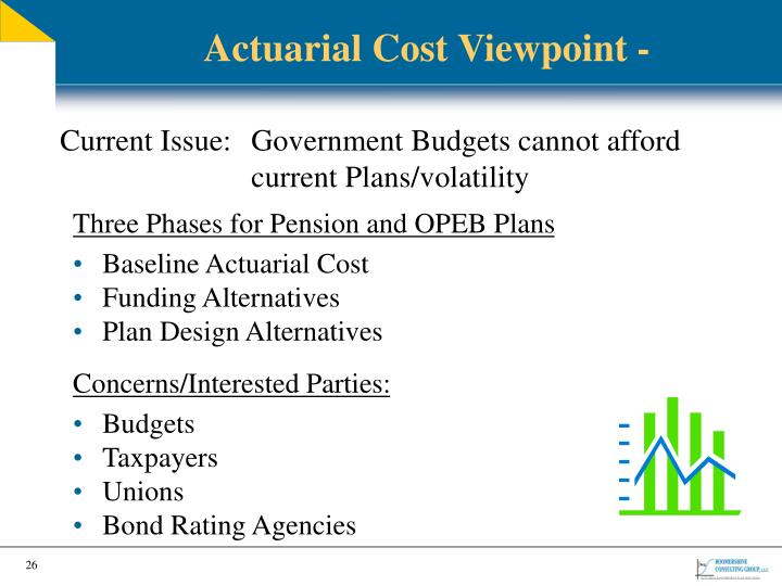 Actuarial Cost Viewpoint -