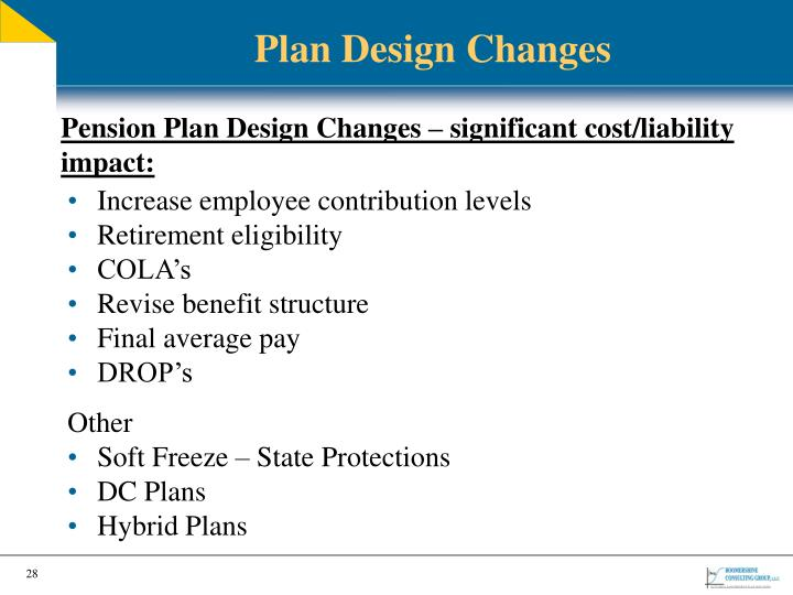 Plan Design Changes