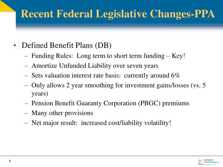 Recent Federal Legislative Changes-PPA