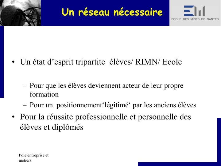 Un état d'esprit tripartite  élèves/ RIMN/ Ecole