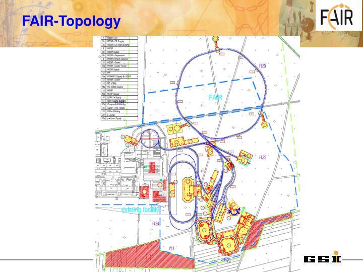 FAIR-Topology