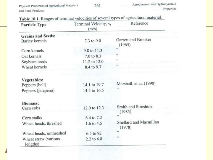 Lecture 17 – Aero/Hydrodynamic Properties (Ch. 10)