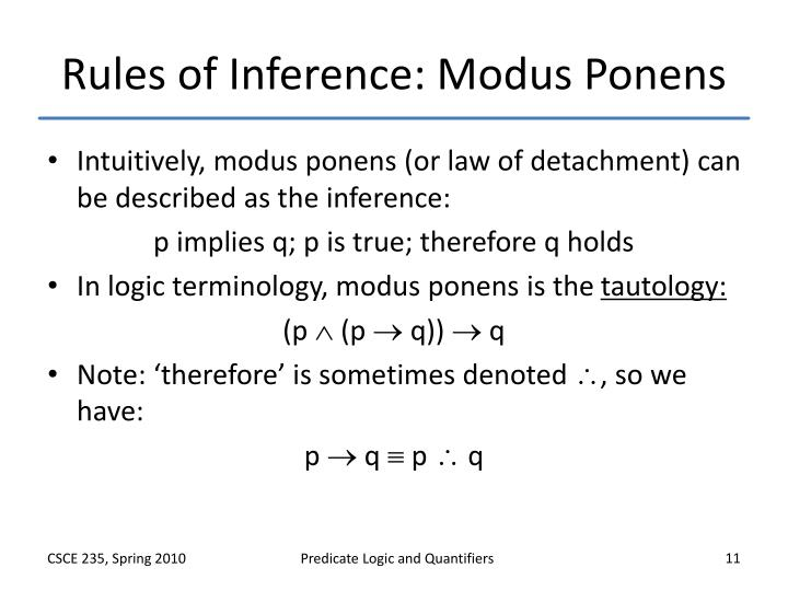 Rules of Inference: Modus Ponens