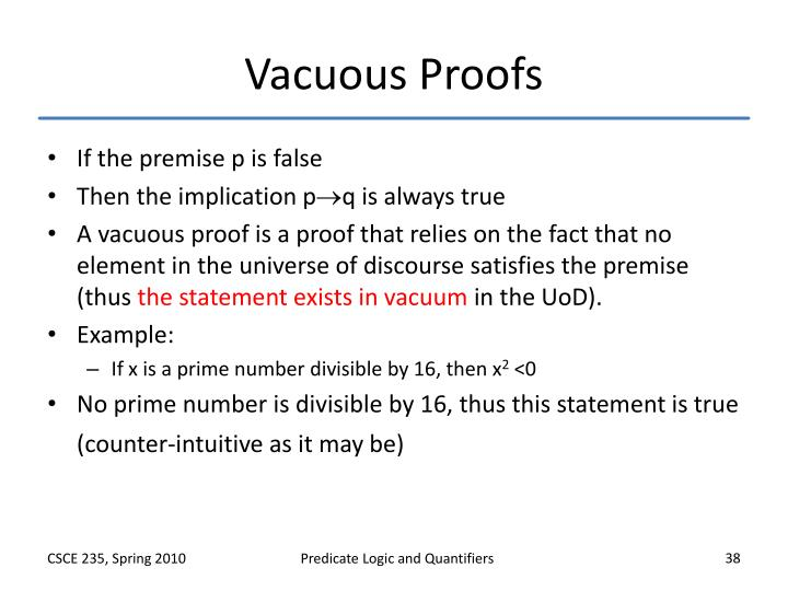 Vacuous Proofs