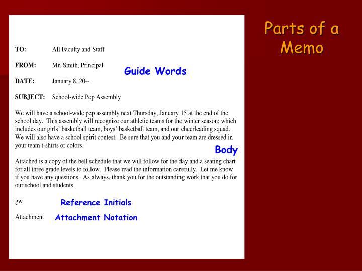 Parts of a
