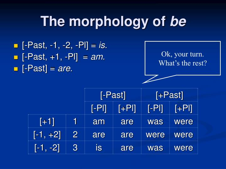 The morphology of