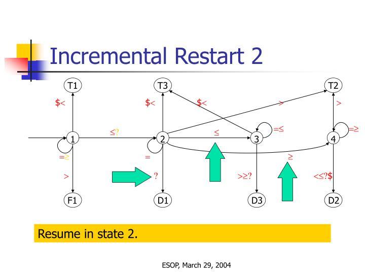 Incremental Restart 2