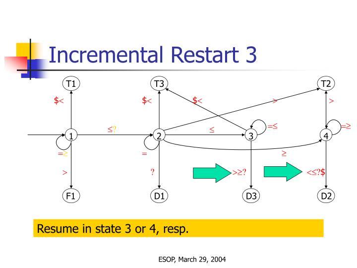 Incremental Restart 3