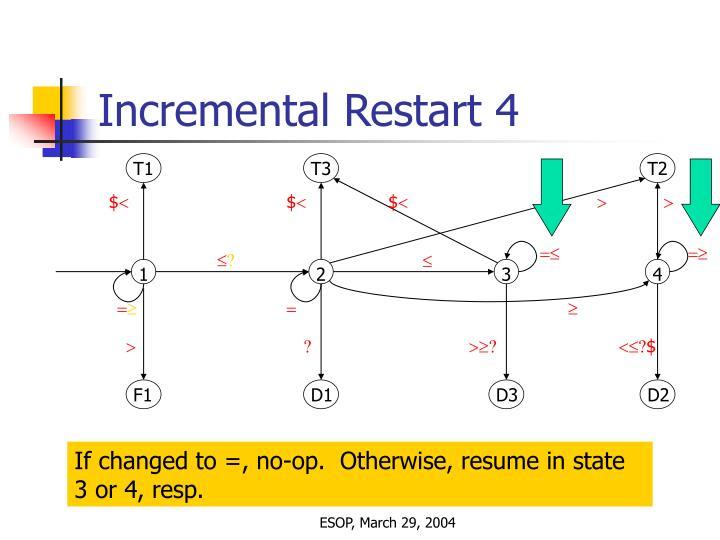Incremental Restart 4