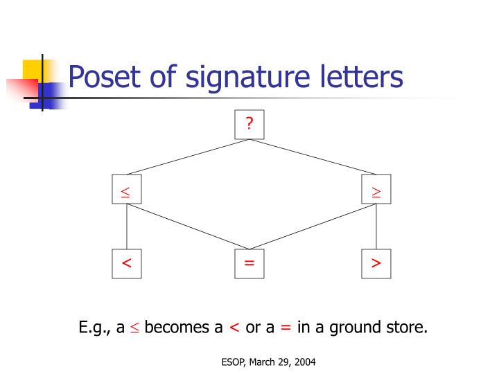 Poset of signature letters