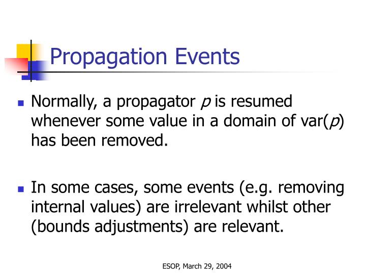 Propagation Events