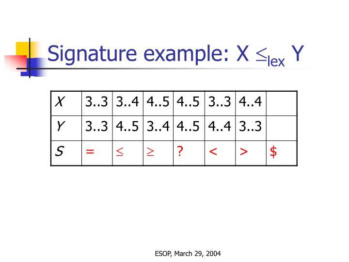 Signature example