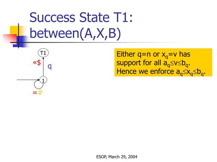 Success State T1: