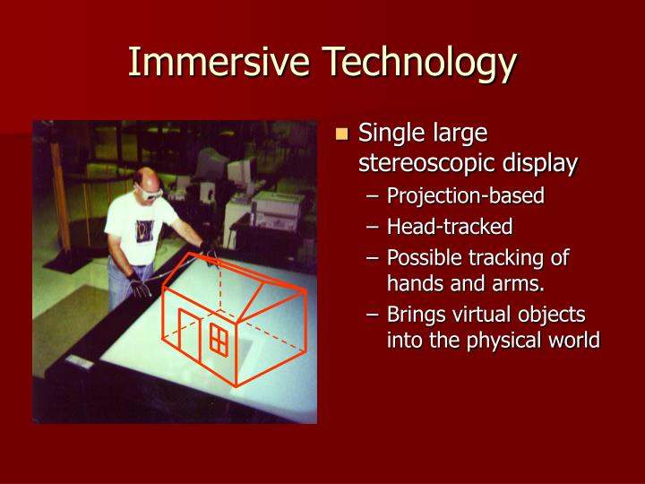 Immersive Technology