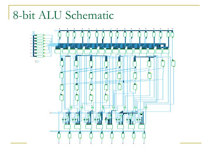 8 bit comparator circuit diagram 8 bit alu circuit diagram