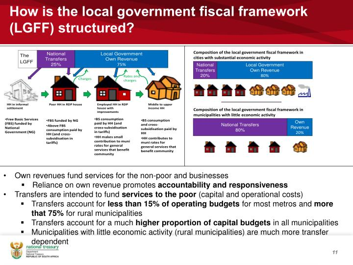 How is the local government fiscal framework (LGFF) structured?