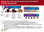 how is the local government fiscal framework lgff structured