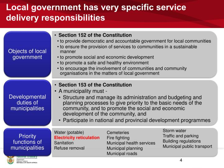 Local government has very specific service delivery responsibilities