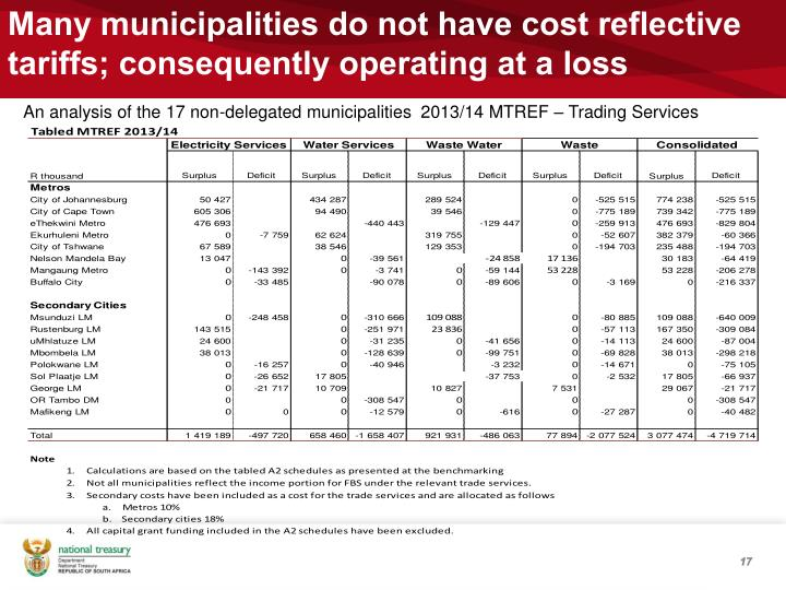 Many municipalities do not have cost reflective tariffs; consequently operating at a loss