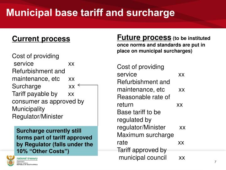 Municipal base tariff and surcharge