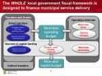 the whole local government fiscal framework is designed to finance municipal service delivery