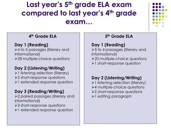 Last year s 5 th grade ela exam compared to last year s 4 th grade exam
