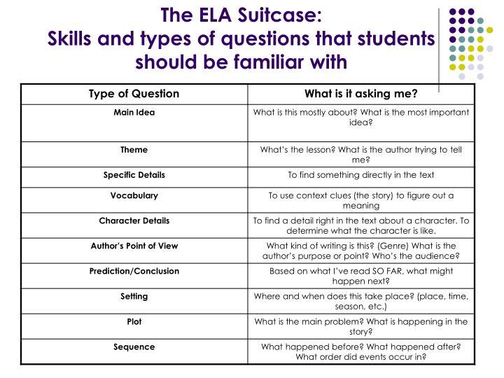 The ELA Suitcase:
