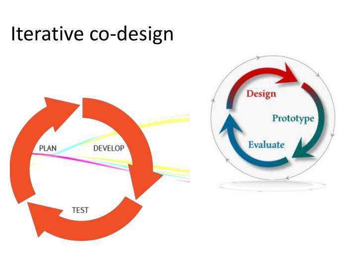 Iterative co-design