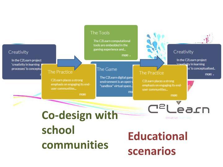 Co-design with school communities