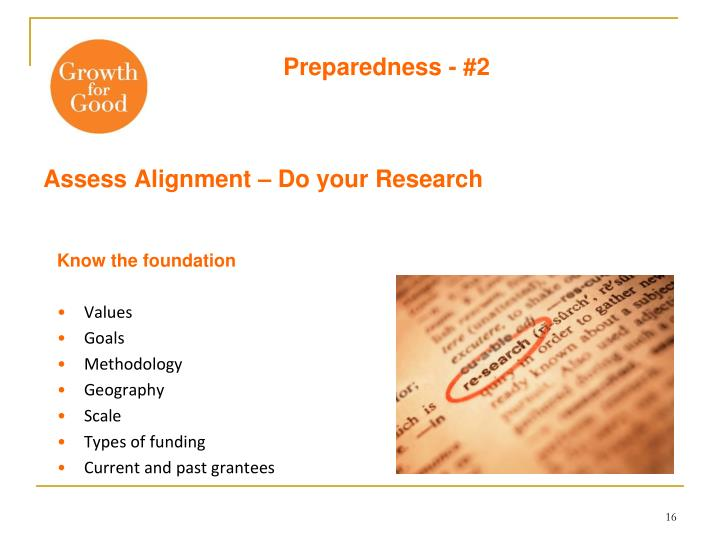 Assess Alignment – Do your Research