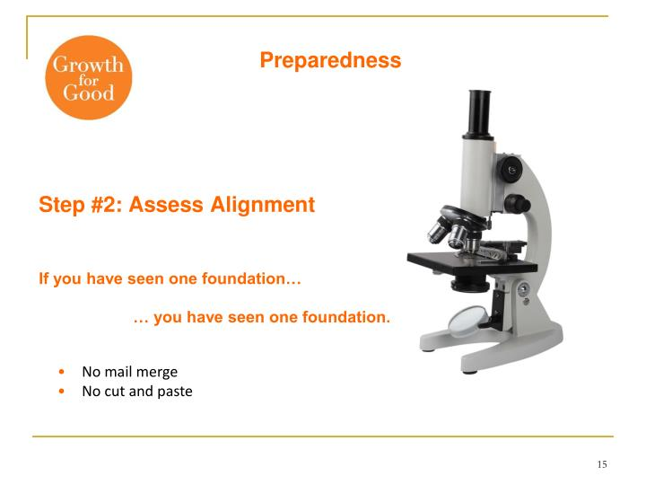 Step #2: Assess Alignment