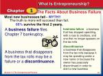 the facts about business failure