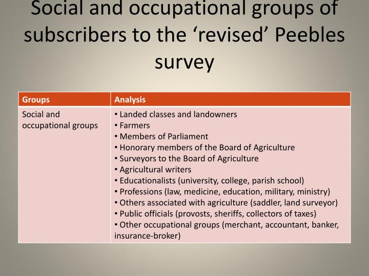 Social and occupational groups of subscribers to the 'revised' Peebles survey
