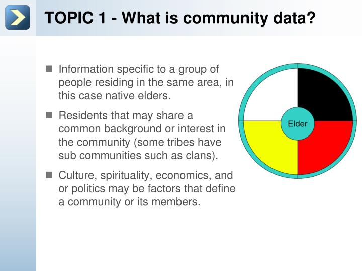TOPIC 1 - What is community data?